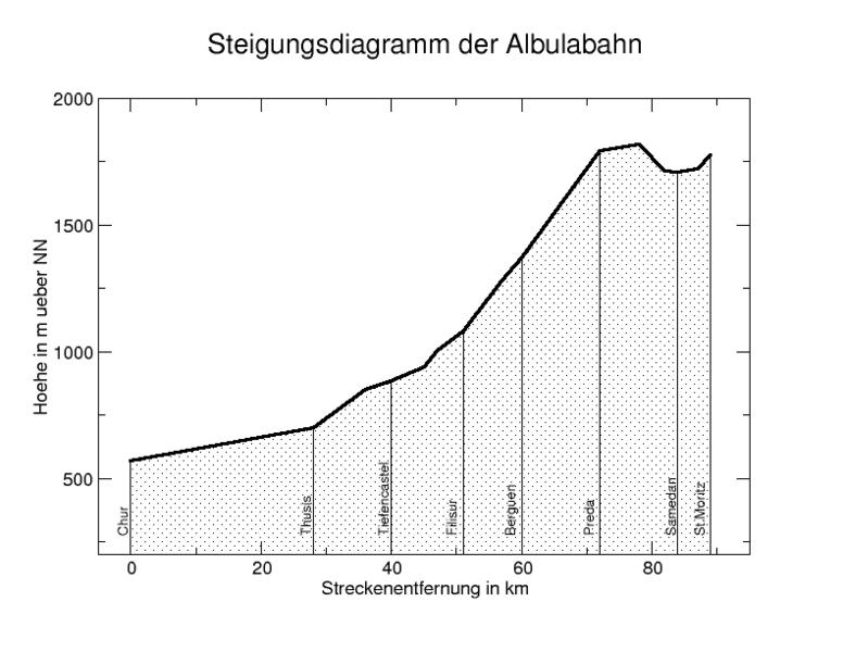 776px-Diagram_Albula